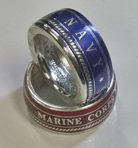 Crafting the Ring