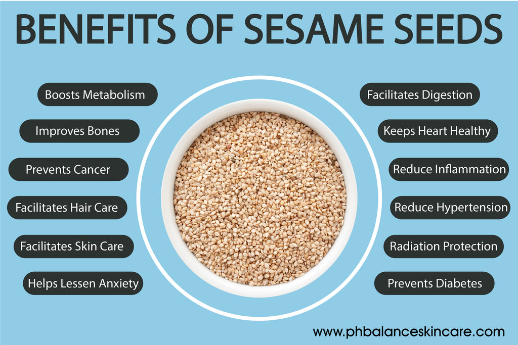 Sesame seeds and benefits on skin