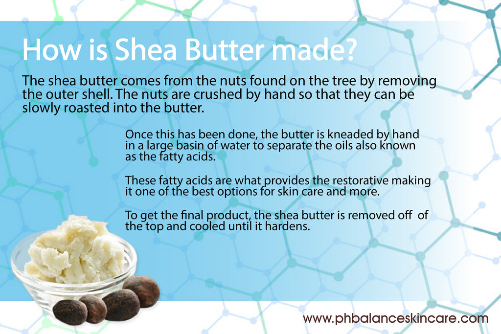 Shea Butter And Benefits On Skin