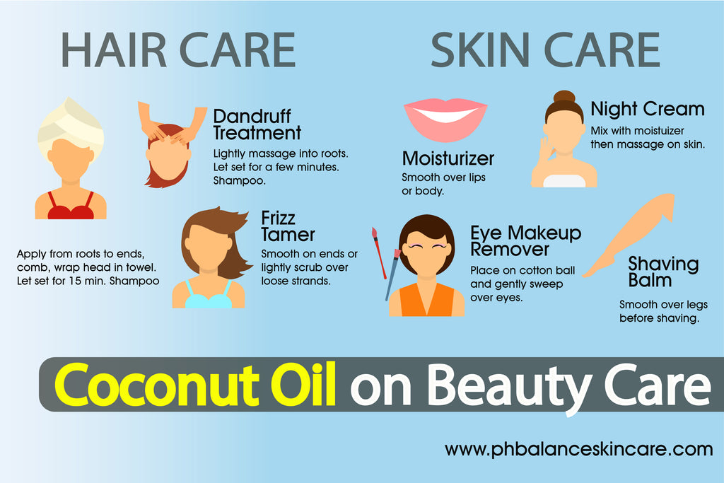 IS COCONUT OIL REALLY GOOD FOR SKIN AND HAIR?