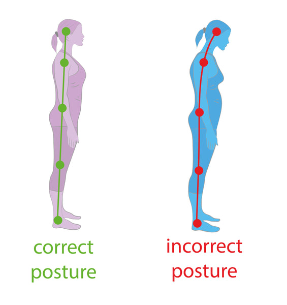 How to Improve Body Posture