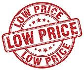 Low Price Product