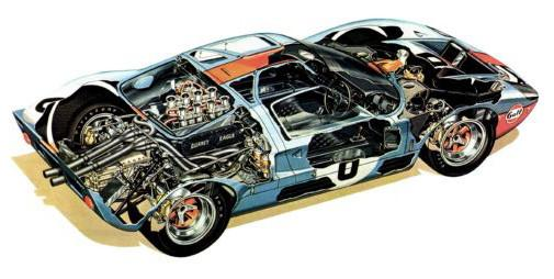 Ford Gt40 Cutaway  poster tin sign Wall Art