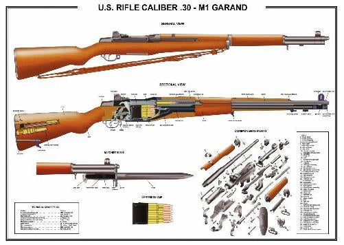 M1 Garand Rifle Diagram Art poster tin sign Wall Art