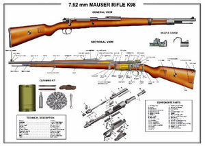 Mauser Firearms K98 Shotgun Rifle Diagram 11inx17in Mini Art Poster