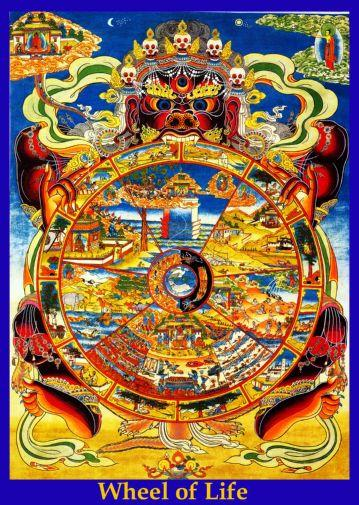 Wheel Of Life poster tin sign Wall Art