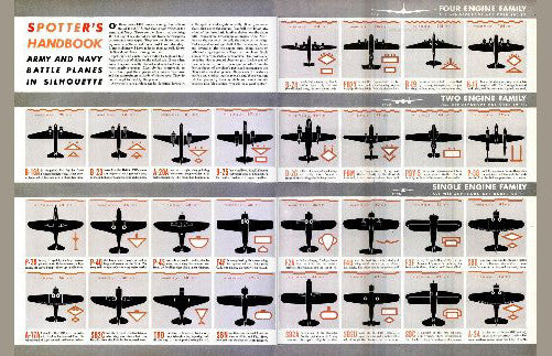 Wwii Aircraft Spotter Identification 11inx17in Mini Art Poster