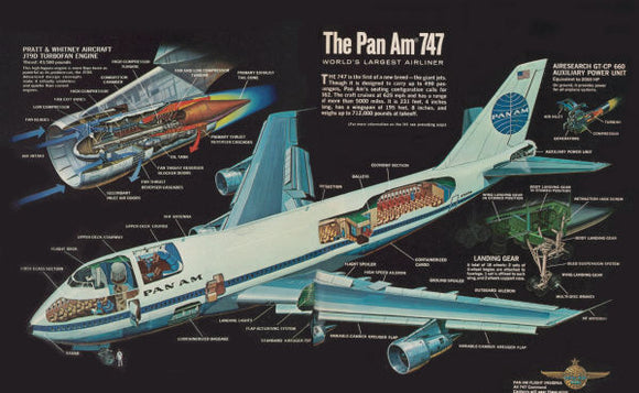 Aviation and Transportation Posters, 747 cutaway vintage diagram replica