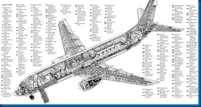 Boeing 737 Cutaway Military Aircraft 11x17 Mini Poster