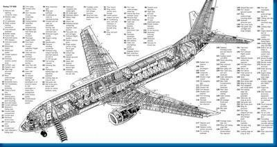 Boeing 737 Cutaway Military Aircraft poster tin sign Wall Art