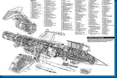 F104 Military Aircraft Cutaway Aviation 11x17 Mini Poster