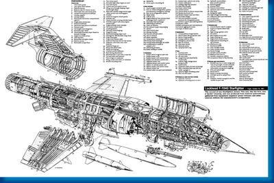F104 Military Aircraft Cutaway Aviation poster tin sign Wall Art