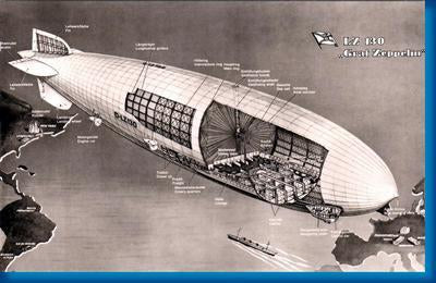 Graf Zeppelin Cutaway Aviation poster tin sign Wall Art