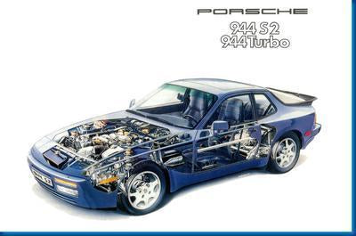 Porsche 944 Cutaway Photo Sign 8in x 12in