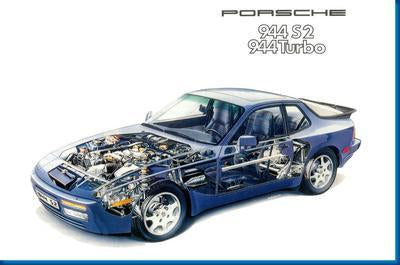 Porsche 944 Cutaway poster tin sign Wall Art