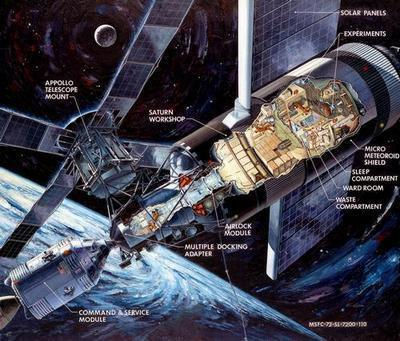 Sky Lab Cutaway Art View 1 poster tin sign Wall Art