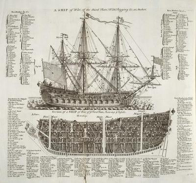 Warship 18Th Century Art Diagram Cutaway poster tin sign Wall Art