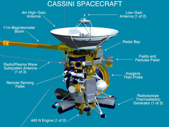 Aviation and Transportation Posters, cassini spacecraft diagram