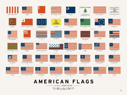 Flags Poster| theposterdepot.com