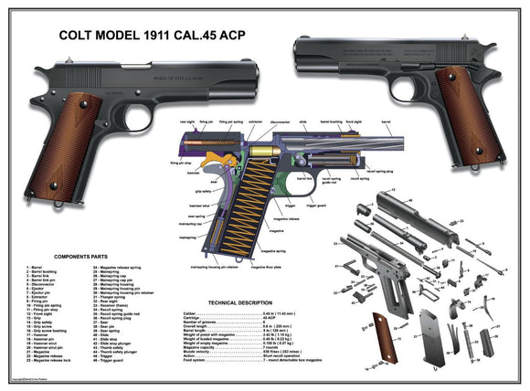 COLT 45 1911 Diagram Art poster Metal Sign Wall Art 8in x 12in