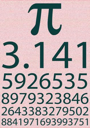 Pi poster| theposterdepot.com