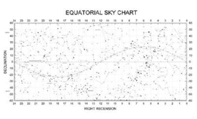 Star Chart Mini Poster #01 Equatorial Sky 11inx17in Mini Poster
