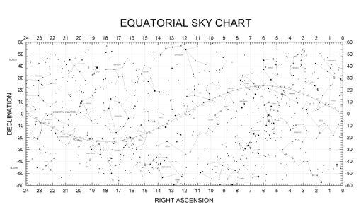 Star Chart Photo Sign 8in x 12in
