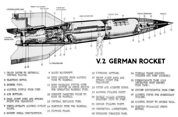 Aviation and Transportation Posters, v.2 german rocket diagram aviaton cutaway