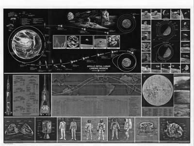 Apollo Mission Poster Black and White Mini Poster 11