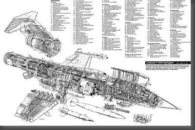 F104 Military Aircraft Cutaway black and white poster