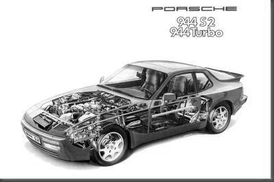 Porsche 944 Cutaway black and white poster