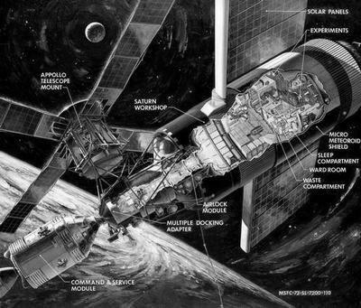 Sky Lab Cutaway black and white poster