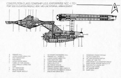 Uss Enterprise Deck Plans black and white poster