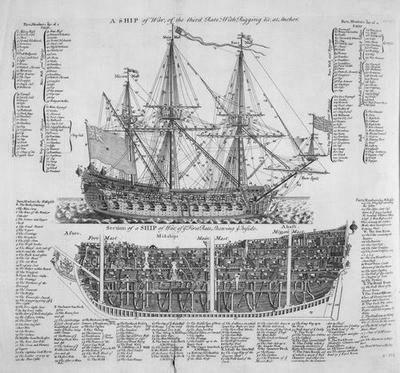 Warship 18Th Century poster tin sign Wall Art