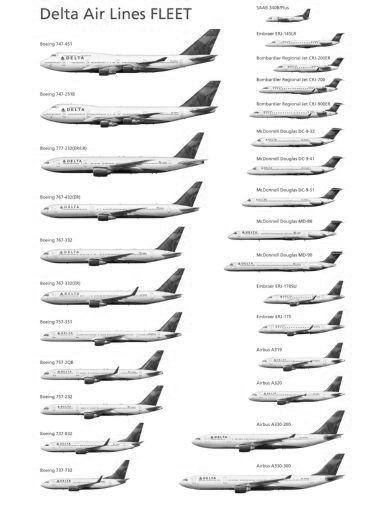 Delta Airlines Fleet black and white poster