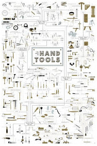 Hand Tools Reference Chart poster| theposterdepot.com