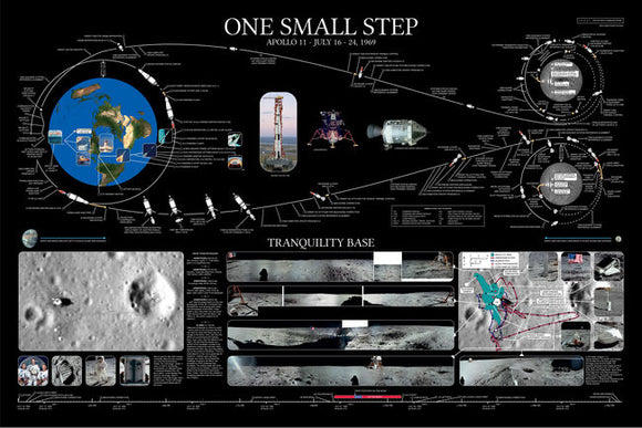 Apollo 11 Chart one small step poster