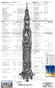 Saturn 5 mini poster 11x17 #01Diagram