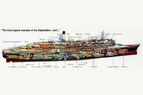 Qe 2 Ship Cutaway poster tin sign Wall Art