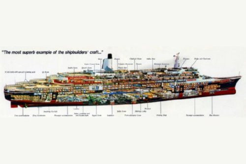 Aviation and Transportation Qe 2 Ship Cutaway Poster 16