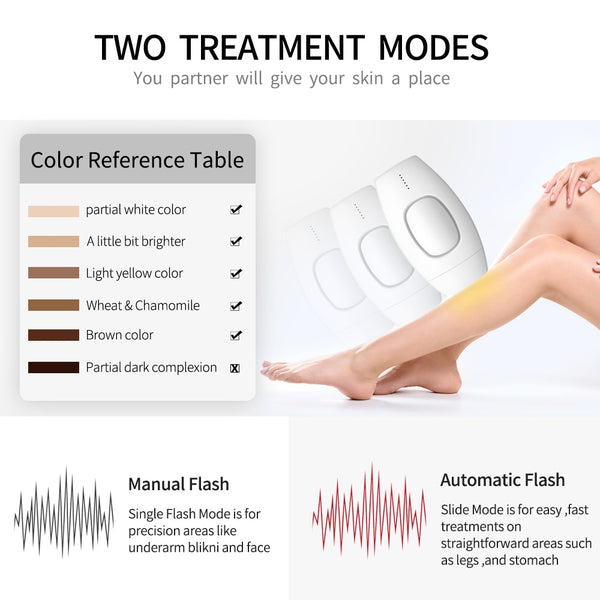 Laser Electric Painless Hair Removal Machine