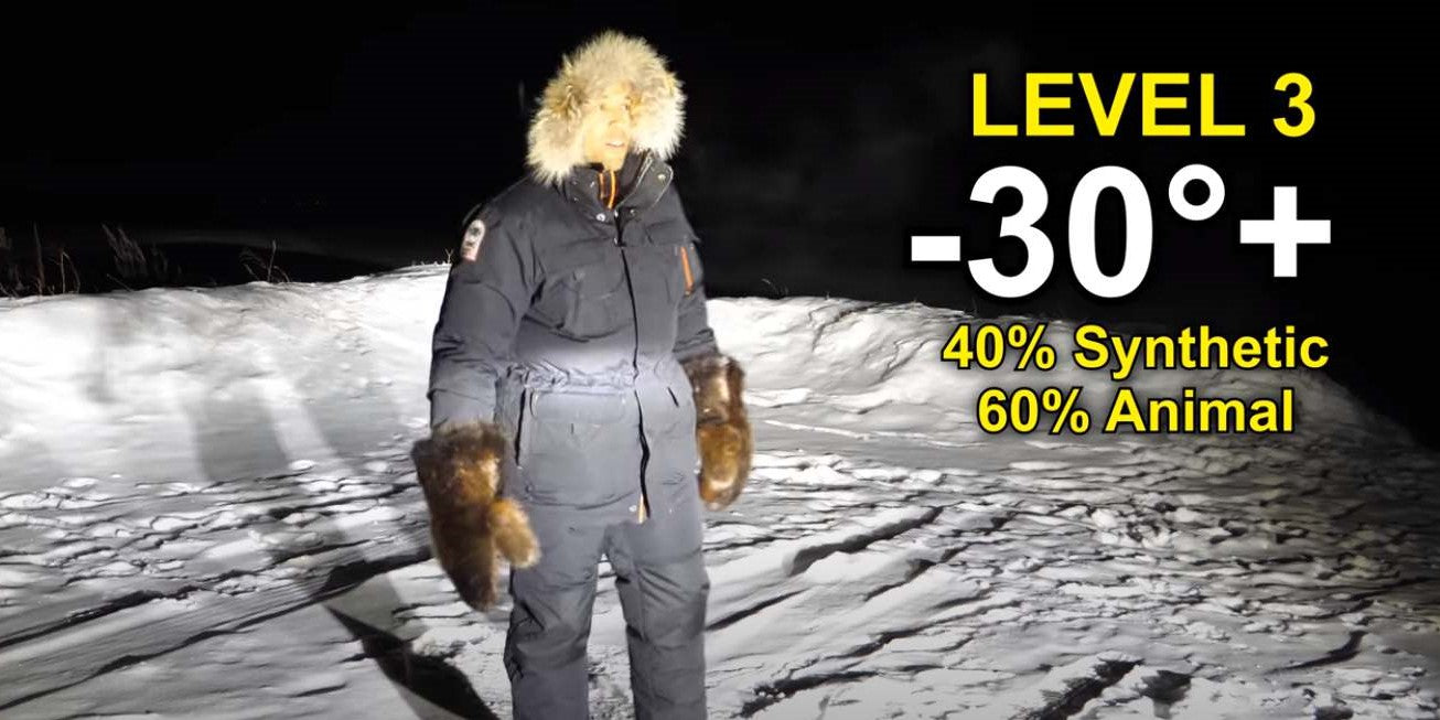 -30 winter weather with man standing in a snowsuit with fur mits and a fur hat