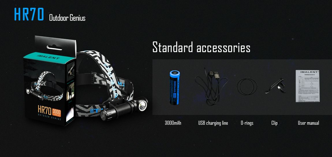 HR70 Outdoor Genious Head lamp and accessories: 3000mAh rechargeable battery, usb charging line, O-rings, clip, and user manual.