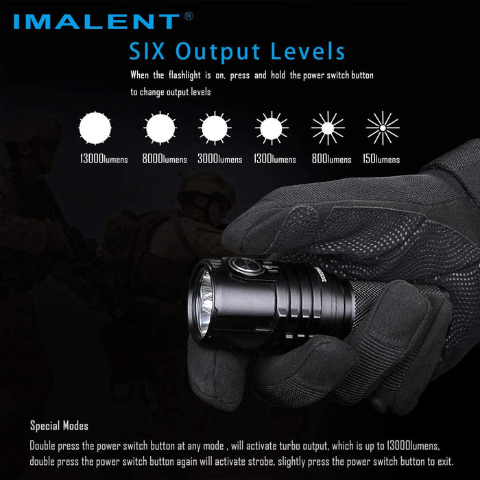 Imalent MS03 13000 LUMENS! The Worlds Smallest Brightest Light