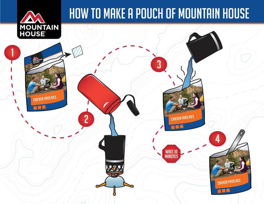 'How to make a pouch of mountain house' A drawing of a Freeze Dried Food packet is teared open, the silica packet is removed, water is poured out of a water bottle into a camp stove pot and heated, then the hot water is applied to the packet of freeze dried food with the wait time of 4 minutes.