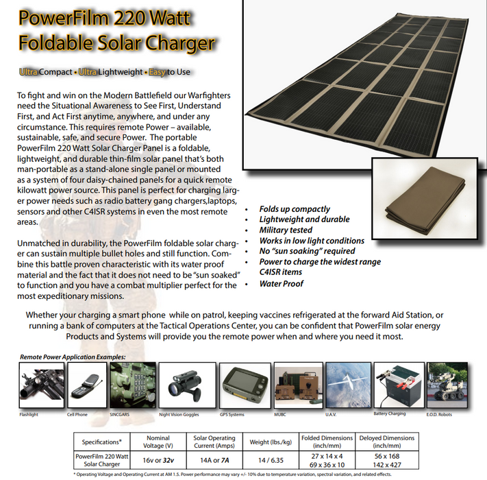 Powerfilm 220 watt foldable solar charger instructions and features. 'Folds up compactly, lightweight and durable, military tested, works in low light conditions'. A flashlight, cell phone, night vision goggles, speakers and car battery are shown as being chargeable by the solar panel.