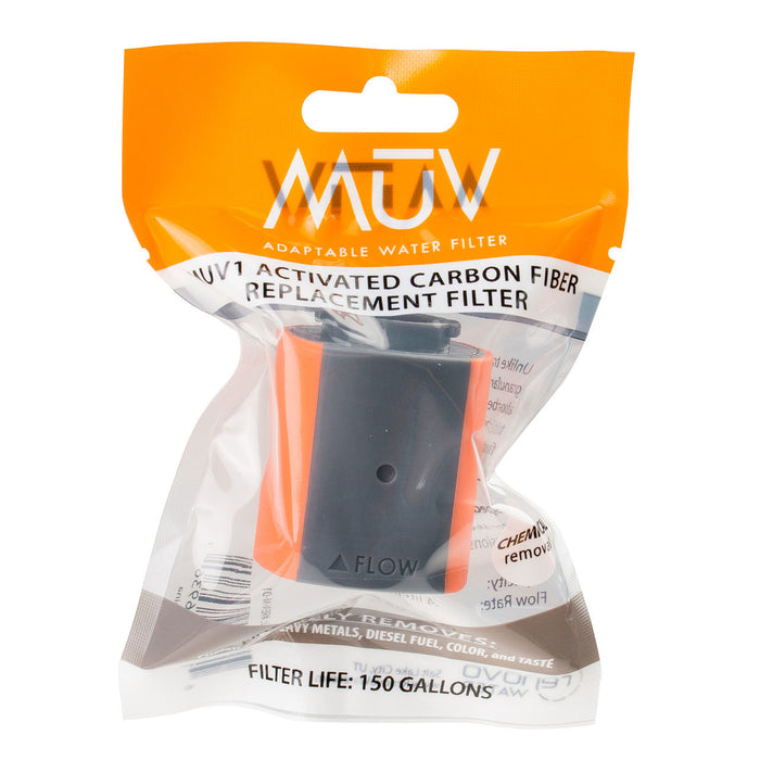 MUV Active Carbon Filter replacement