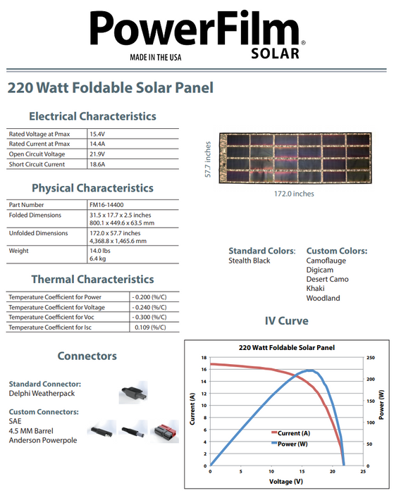 Powerfilm 220 Watt Foldable Solar Panel (FM16-14400)