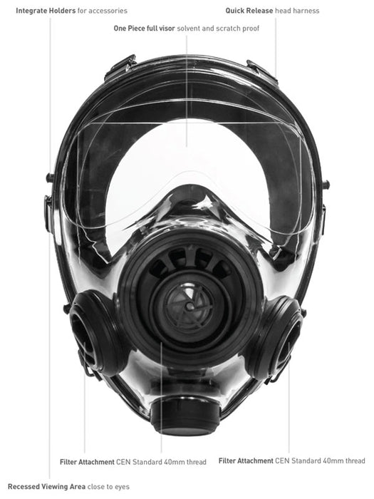SGE 400/3- Full Face GASMASK/ Respirator With NATO 40 mm ports