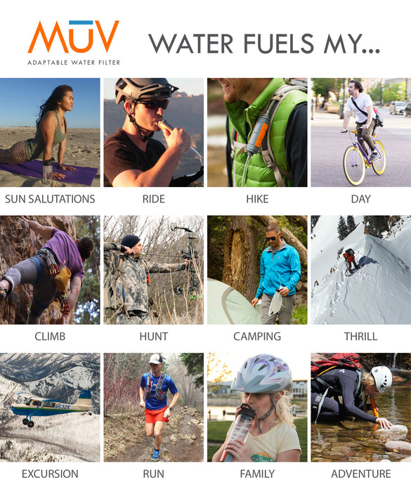 MUV Eclipse Water Filter (Complete system)